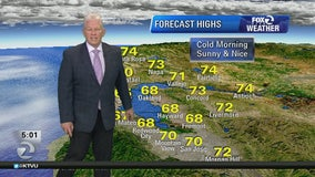 TODAY'S FORECAST:  Chilly start, temps will rise in afternoon