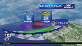 Cooler, cloudy, slight chance of rain overnight