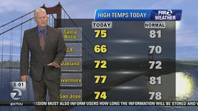 TODAY'S FORECAST:  Near-average temps, highs in 70s