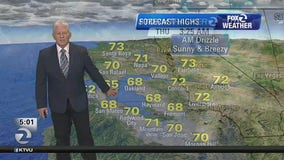 Morning drizzle, temps below average