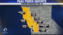 Looming threat of Pacific Gas and Electric blackouts