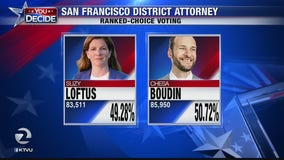 Suzy Loftus concedes, Chesa Boudin elected to San Francisco District Attorney
