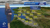 WEATHER FORECAST: Sunny and cool temps Sunday