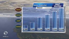 WEATHER FORECAST: Cloudy overnight, major rain event begins tomorrow