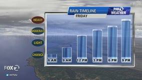 WEATHER FORECAST: Dense fog possible Thursday morning, major rain event Friday