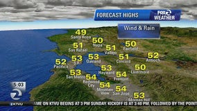 Wind, rain and cold front