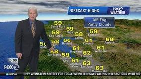 Foggy, warmer, a little drizzle
