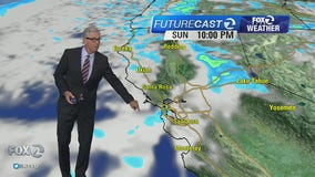 WEATHER FORECAST: Partly cloudy Monday, chance of rain