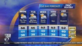 Rain on the way this week