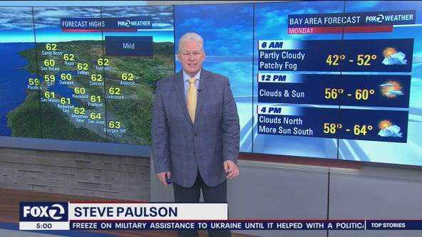 Patchy fog, sun and clouds