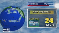 WEATHER FORECAST: Cooler this weekend, dry pattern continues