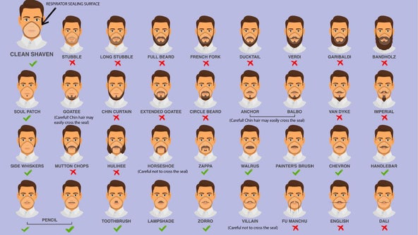 CDC graphic resurfaces amid coronavirus fears, shows how facial hair can interfere with respirators