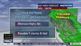 Cold, thunderstorms and hail possible
