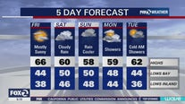 Temps in 60s, rain for weekend