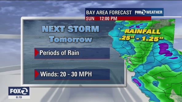 WEATHER FORECAST: Heavy rains forecasted Sunday, cold and high winds develop