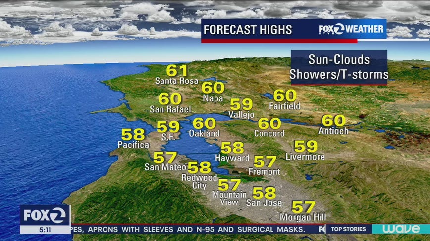 Sun and clouds, possible thunderstorms