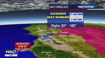 WEATHER FORECAST: Excessive Heat Warning and Heat Advisory for portions of the Bay Area Monday