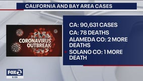 California records 2,000 new coronavirus cases Saturday