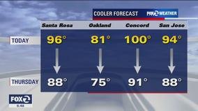 WEATHER FORECAST: Cooler temps Thursday