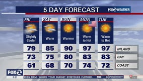 Slightly cooler, temps in high 70s
