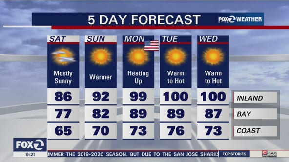 Inland temperatures will come close to 100 degrees on Memorial Day