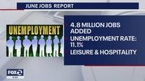 Employers add 4.8M jobs in June