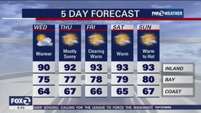 Forecast: Beautiful weather conditions on tap