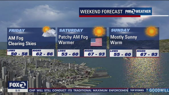 July 4 forecast: Drought conditions, fireworks and sneaker waves point to potential danger