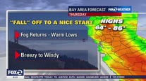 Temps in 70s and 80s, fire danger for weekend