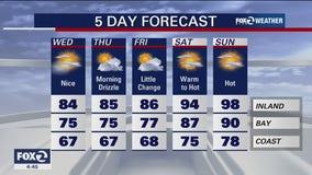 Pleasant pattern ahead of a hot weekend, higher fire danger