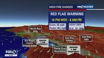 Cooler temps but elevated fire danger