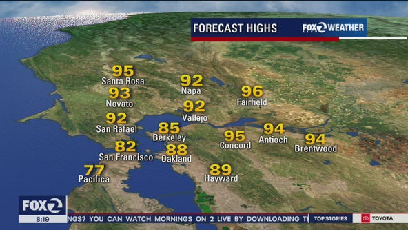 Red Flag Warning expires for most of the Bay Area Saturday