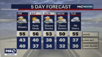 Rain returns on Friday