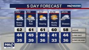 Shift in weather pattern means rain