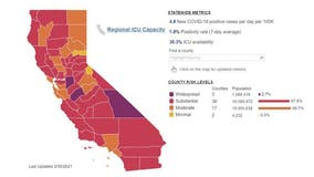 Current COVID case data would put Alameda County in purple tier of old reopening plan