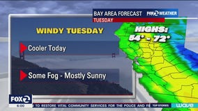 Cooler today, some fog
