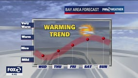 WEATHER FORECAST: Warming trend begins Thursday