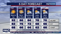 Temps could reach 90s