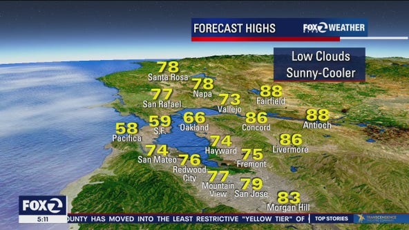Low clouds, sunny, cooler