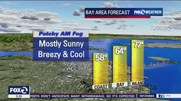 Sunny, breezy and cooler