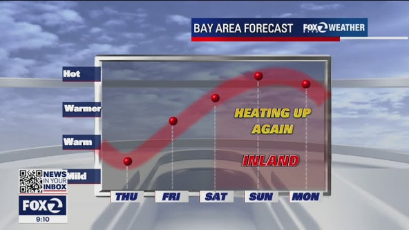Hot temps set to return to the Bay Area this weekend