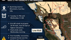 Fire Weather Watch issued for North Bay mountains, East Bay hills