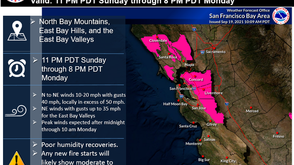 Red Flag Warning in effect Sunday night through Tuesday