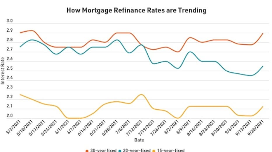 mortgage-refi-graph-1-93021.jpg