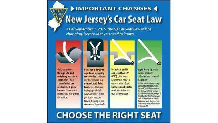 3092bf9d-car seats_1441125362104.jpg