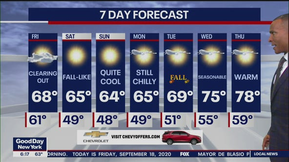 New York City weather forecast