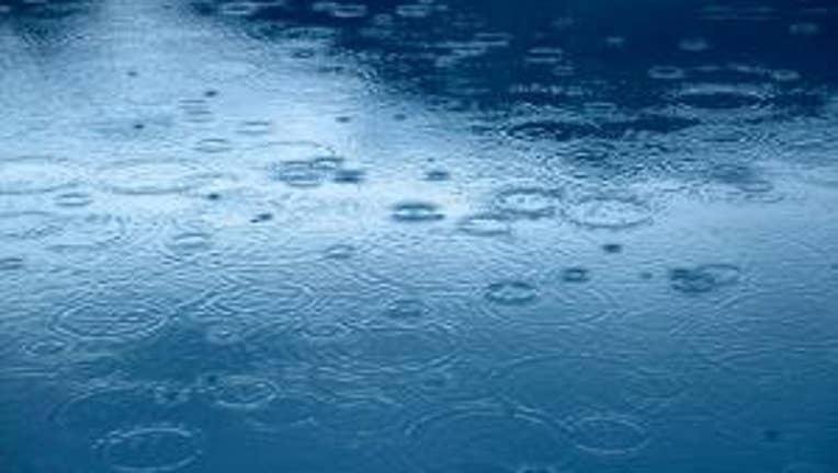raindrops pic