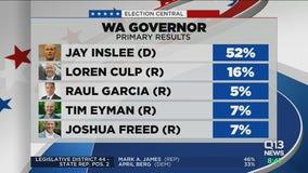 Inslee, Culp advance to November ballot in Washington governor race