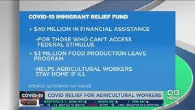 Covid relief for agricultural workers