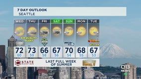 Erin Mayovsky Tuesday forecast